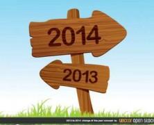 Valoración de la predicción del 2013